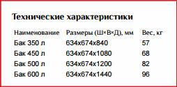 Размеры и объемы баков КАМАЗ - тип 2